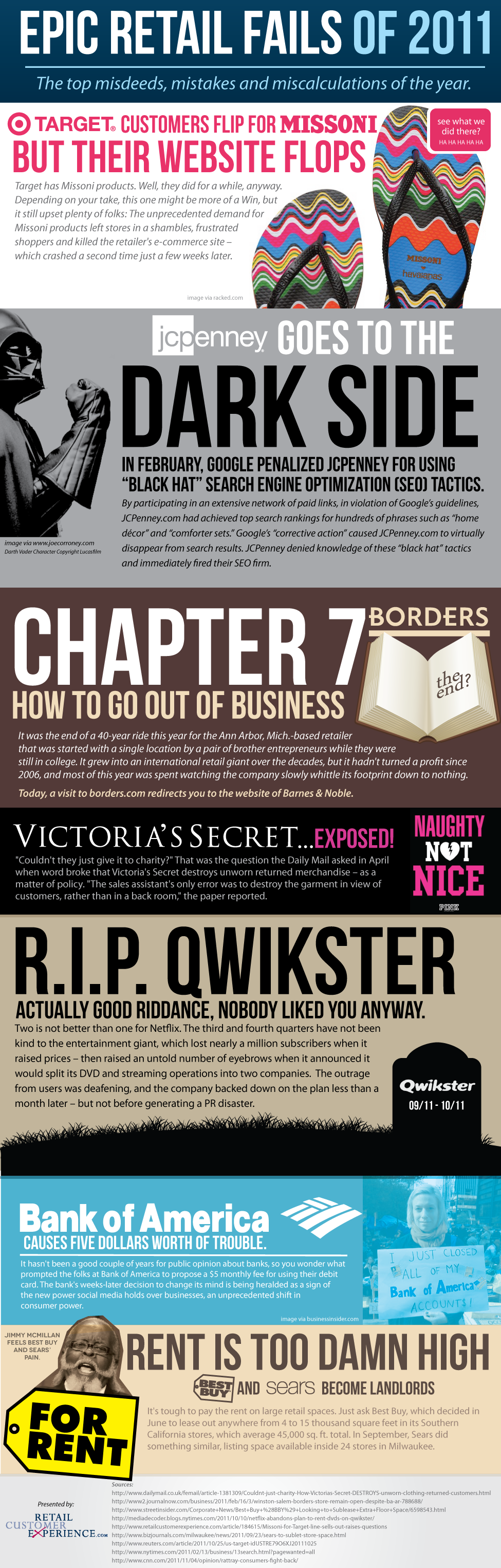 Epic Retail Fails of 2011 [Infographic]